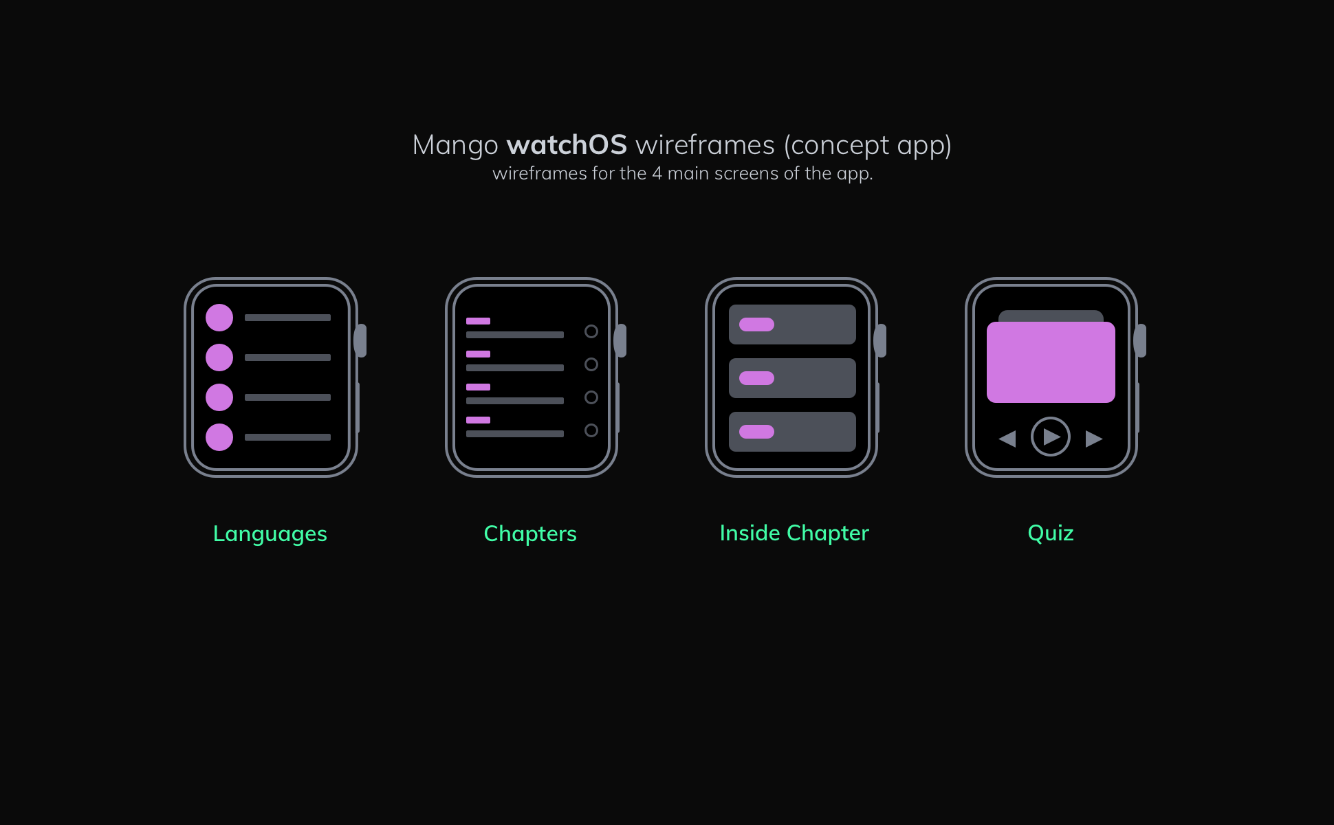 watchos-wireframes